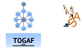 Copy of Arquitectura Empresarial para UrosBank utilizando TOGAF