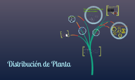 Copy of Distribución de Planta