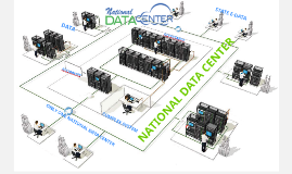 Copy of Copy of DATA CENTER