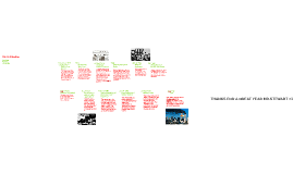 Unit 6 Timeline