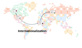 Copy of Internationalization of companies