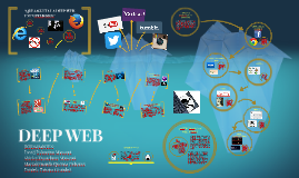 Copy of Copy of Deep web trabajo