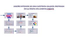 DISEÑO INTERIOR DE UNA CAFETERÍA-GALERÍA INSPIRADA EN LA FIE