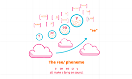 The /ee/ Phoneme.