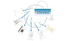 ConnectBusiness Presentation