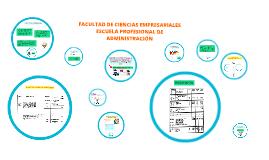 FACULTAD DE CIENCIAS EMPRESARIALESESCUELA PROFESIONAL DE AD