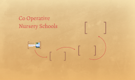 Co Operative Nursery Schools