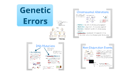 Copy of BI 3: Genetic Errors
