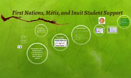 First Nations, Métis, and Inuit Student Support