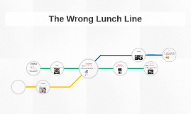 Copy of The Wrong Lunch Line