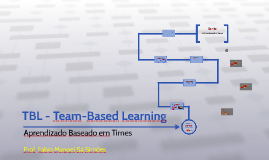 TBL - Team-Based Learning