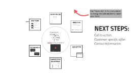 Copia de Company Introduction Presentation