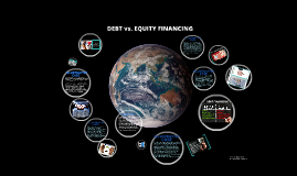 Copy of Copy of Debt vs. Equity Financing