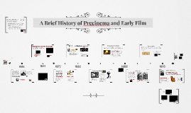 A Brief History of Precinema and Early Film