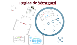 Copy of Reglas de Westgard