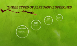 THREE TYPES OF PERSUASIVE SPEECHES