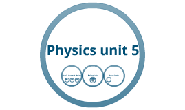 Physics unit 5.1