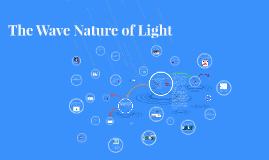 Copy of The Wave Nature of Light