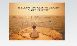 Copy of ESTRATEGIAS PEDAGÓGICAS PARA ENSEÑANZA EN NIÑOS CON AUTISMO.