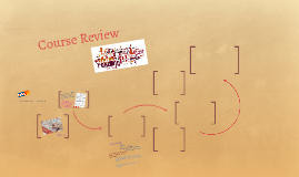 Topic Review (201)