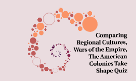Comparing Regional Cultures, Wars of the Empire, The America