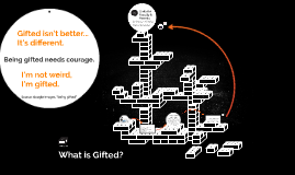 What is Gifted?