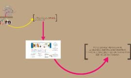 Copy of CAPACITACION ALERGENOS
