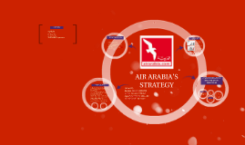 Copy of AIR ARABIA'S STRATEGY