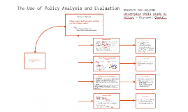 1. Use of Policy Analysis and Evaluation
