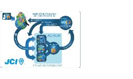 Active Citizen Framework