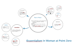 Essentialism in Woman at Point Zero