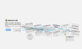 Copy of Presentación Sistema de llamado de Enfermeria