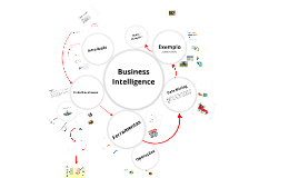 Copy of Copy of Apresentação Business Intelligence