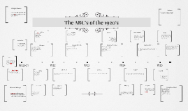 The ABC's of the 1920's