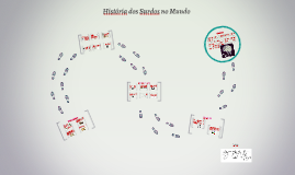 Copy of História dos Surdos no Mundo