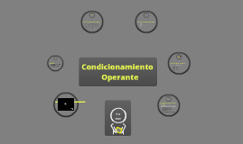 Copy of Condicionamiento Operante