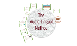 Copy of Copy of Audio-Lingual Method