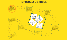 Copy of TOPOLOGIA DE ARBOL