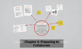 Chapter 4: Preparing to Collaborate