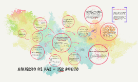 Acuerdo de Paz - 1er Punto
