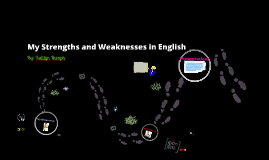 Copy of My Strength and Weaknesses in English
