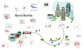 Copy of Barra Bonita