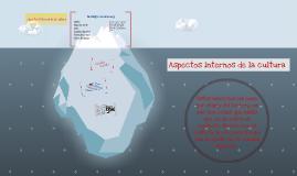 Copy of Analogía del Iceberg