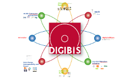 DIGIBÍS - IMPACT - Digitization Days