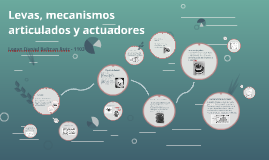 Levas, mecanismos articulados y actuadores