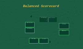 Copy of Balanced Scorecard