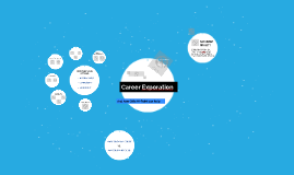 Career Exporation