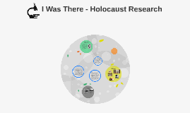 I Was There - Holocaust