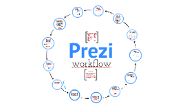 Copy of Prezi Workflow