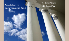 Arquitetura da documentação da ISDA